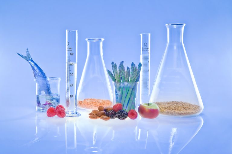 Special Chemical Products for Food